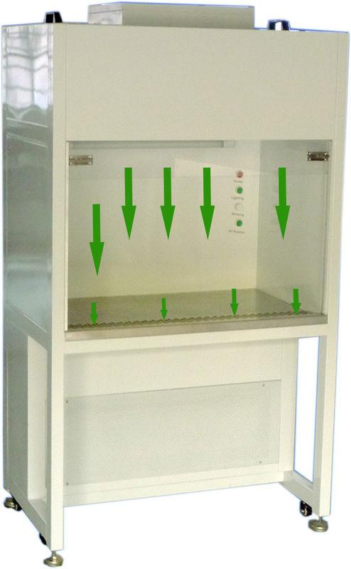 Các cấp độ tủ an toàn sinh học dùng trong phòng thí nghiệm
